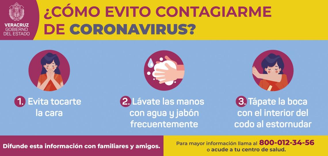 ¿CÓMO EVITO CONTAGIARME DE CORONAVIRUS?