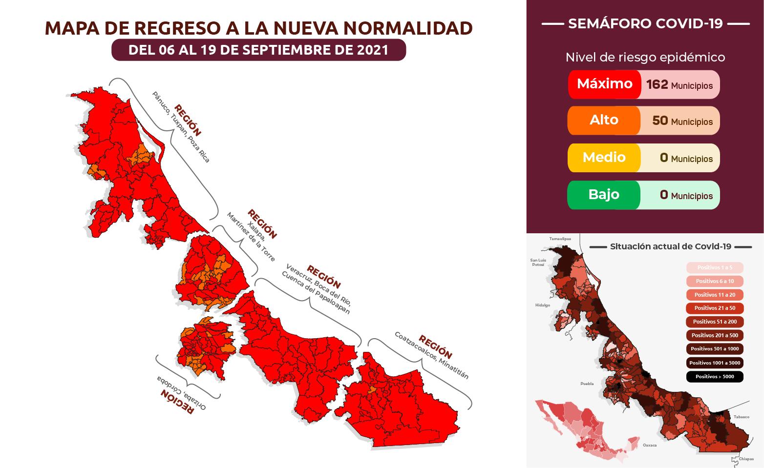 Nueva normalidad por municipio