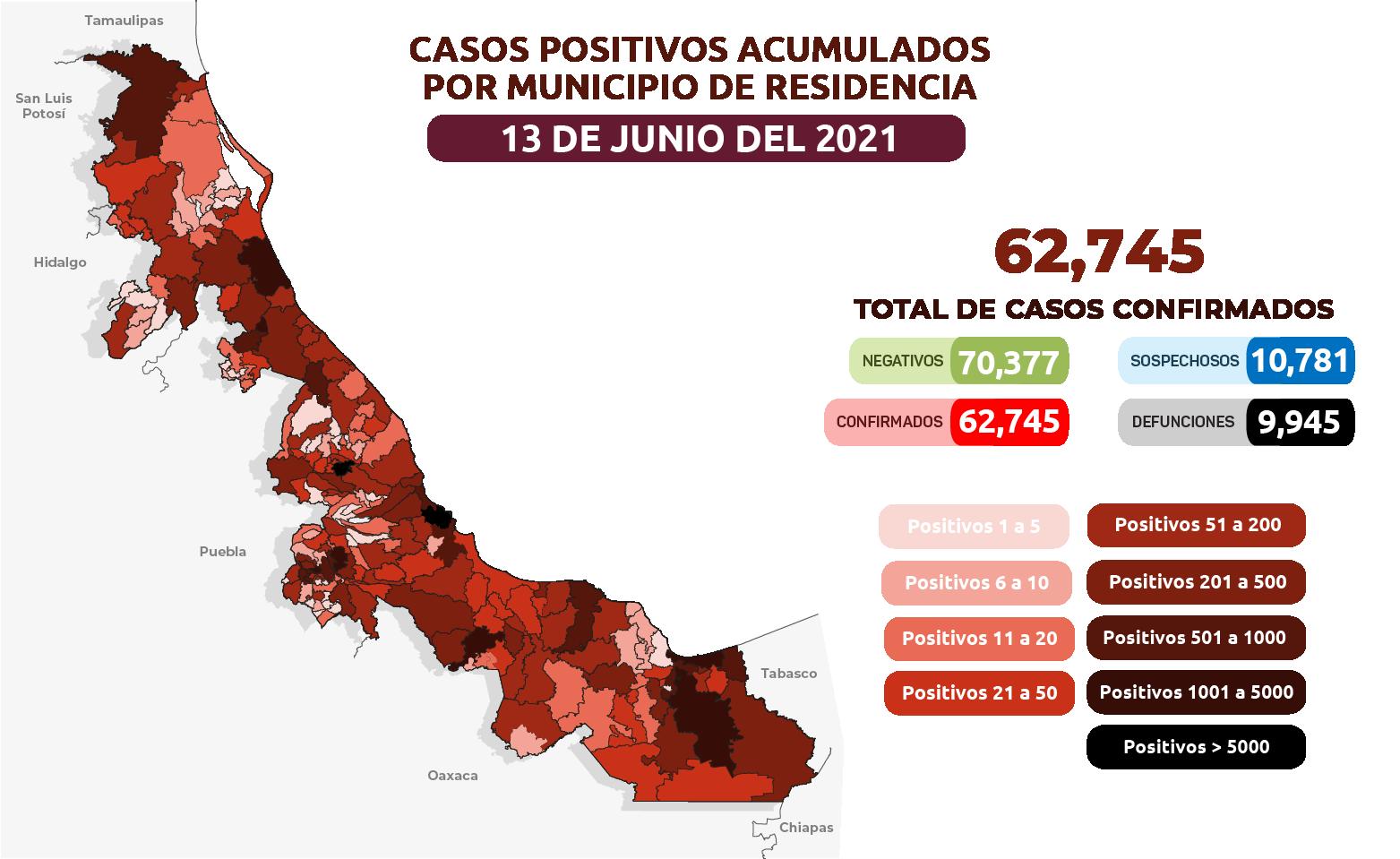 Casos positivos acumulados por municipio de residencia